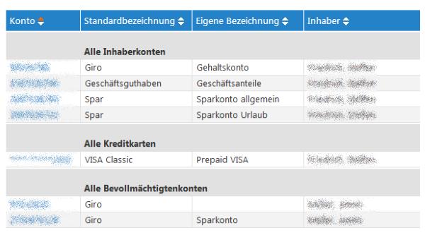 Kontodaten verwalten - Kontobezeichnung verwalten - Schritt 2